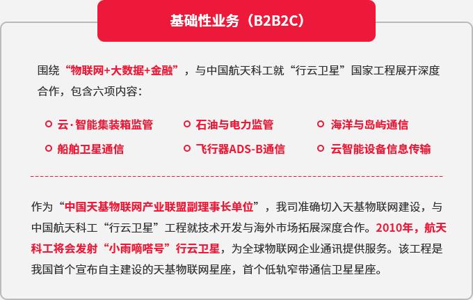 基礎性業務(B2B2C)
