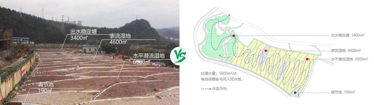 贵阳老马河流域河北路人工湿地项目 施工后现状VS图纸