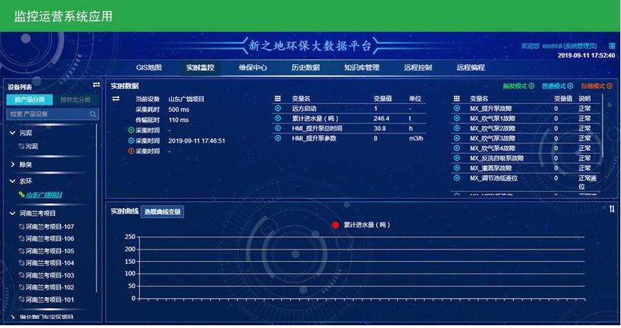 監控運營系統應用