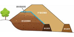 水體生態防滲系統