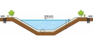 剛性填埋場防滲系統