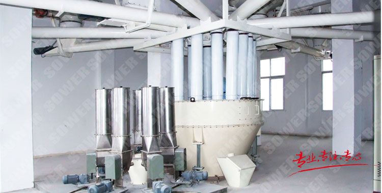 Automatic transmission, measurement and feed of powder