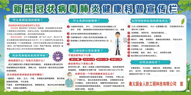 新型冠状病毒肺炎健康科普宣传栏