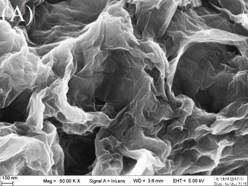 磺基化石墨烯
