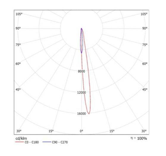 光锥产品册2021(1)_12_10