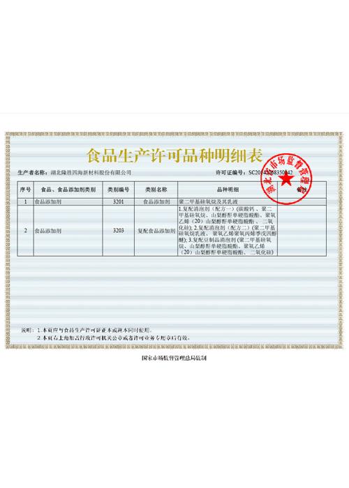 隆胜Yabo24食品生产许可证明细表
