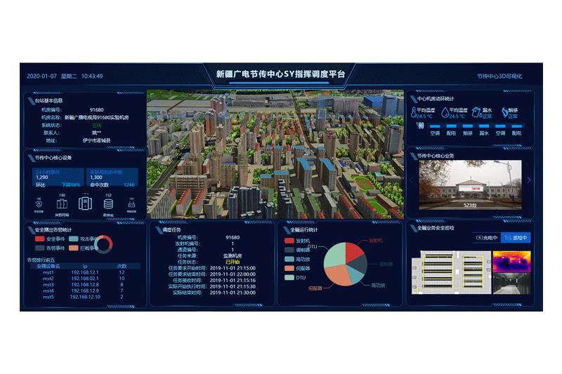 SY調度指揮管理系統