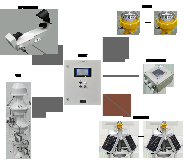 霧笛障礙燈助航系統