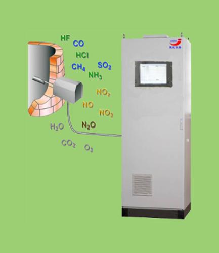 TR-9300E固废垃圾焚烧烟气排放连续监测系统