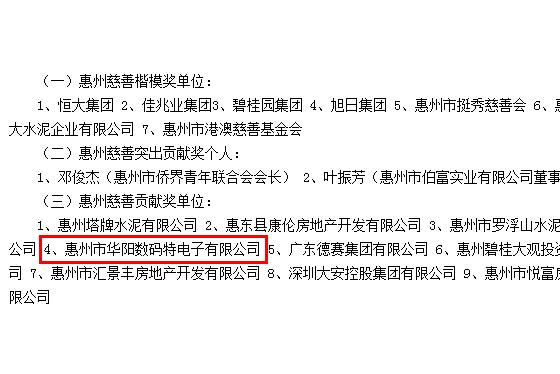 """2017-2018年度""""惠州慈善獎""""候選名單公示"""