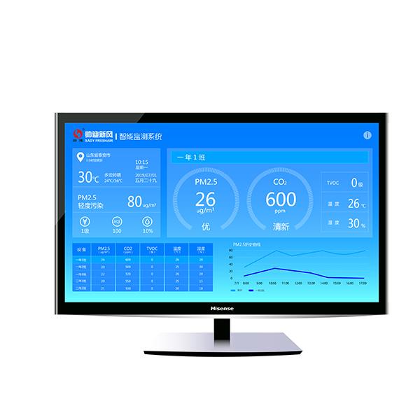 新風電視端智能檢測系統