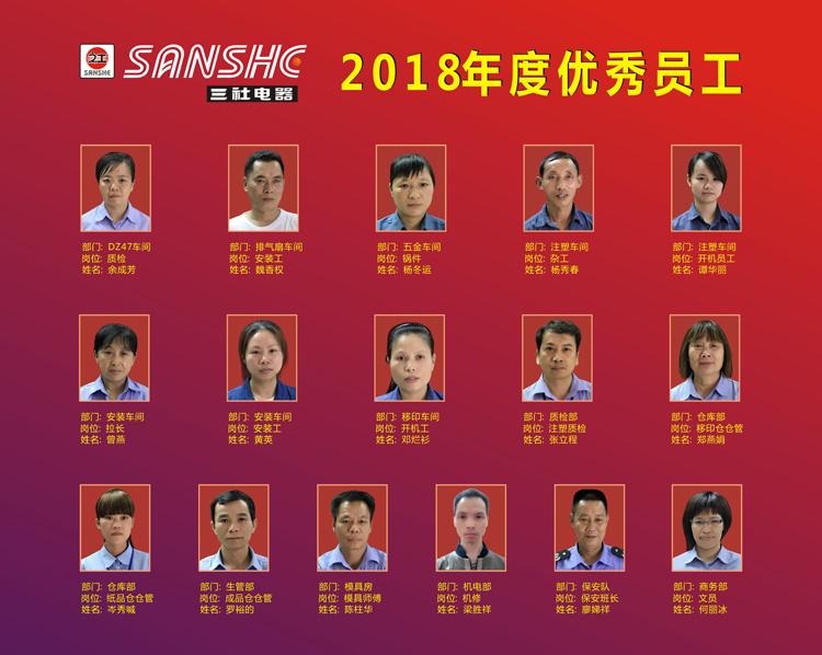 2018年度優秀員工表彰大會