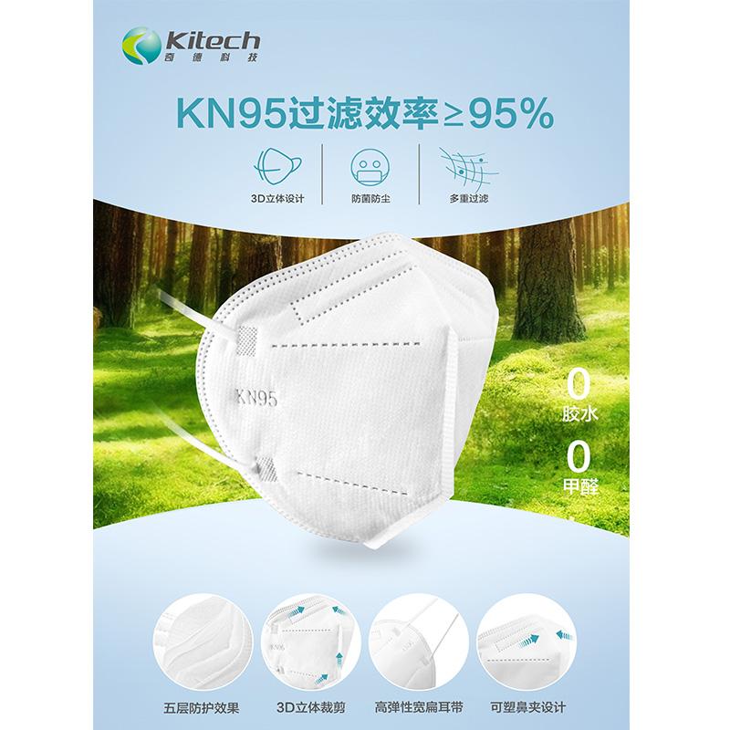 KN95,KN99口罩