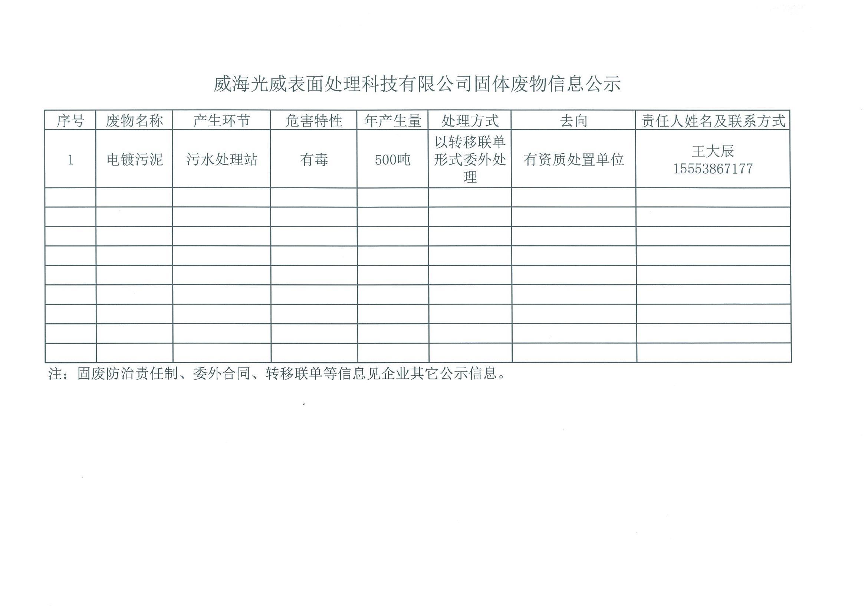 公示 | 威海光威表面處理科技有限公司固體廢物信息公示